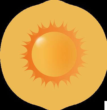 Planètes soleil